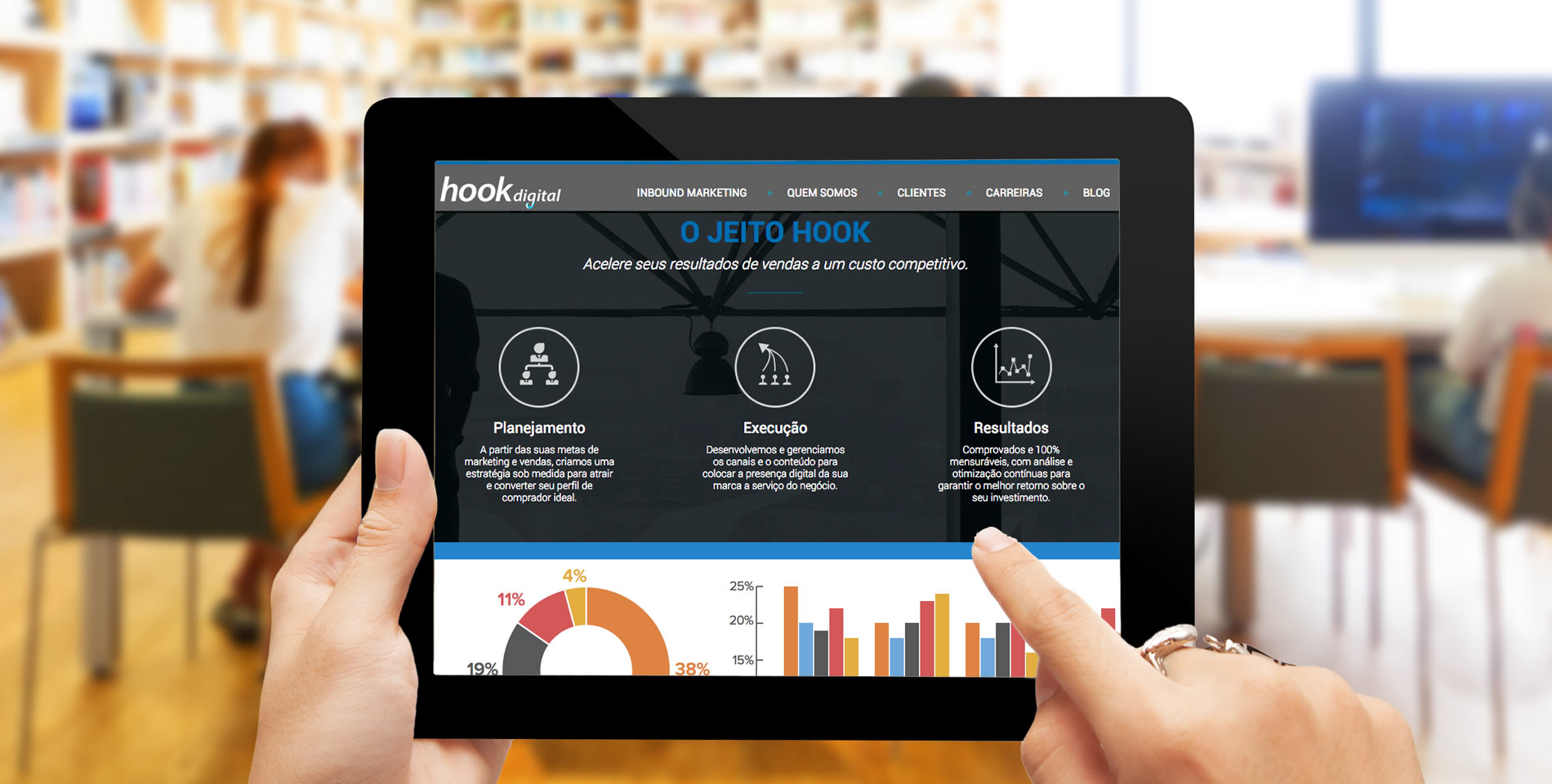 Ebooks e whitepapers sobre inbound